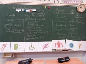 Tableau d'école pour montrer les différents troubles d'apprentissage
